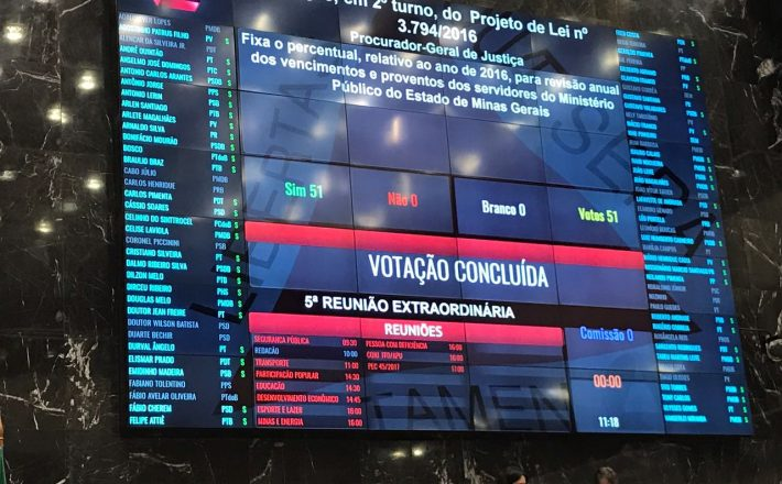 Deputado Bosco vota favorável para reajustes do MP e do TJ