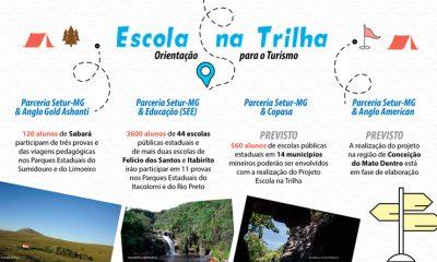 Secretaria de Turismo realiza trilhas pedagógicas em áreas de preservação ambiental