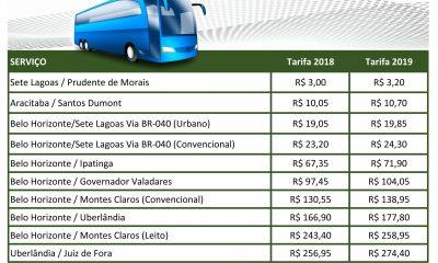Novas tarifas do transporte intermunicipal entram em vigor dia 29/12