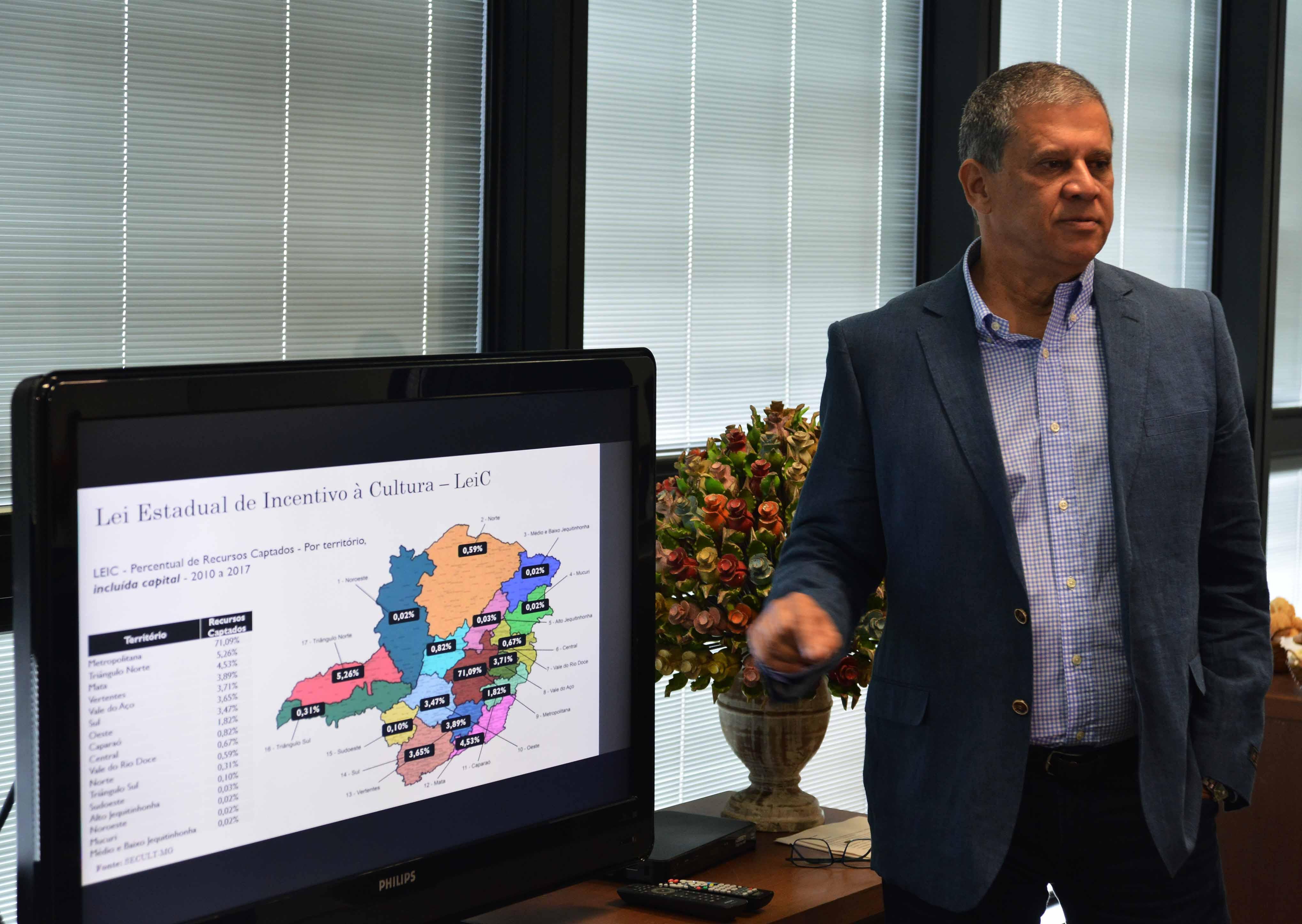 Marcelo Matte anuncia projetos de incentivo à cultura e ao turismo em Minas Gerais