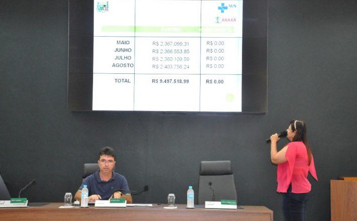 Audiência Pública mostra investimento de mais de R$ 38,9 milhões na Saúde de Araxá