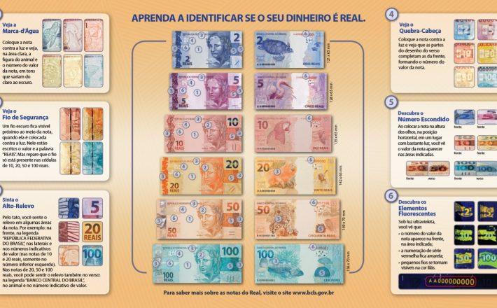 Polícia Militar registra ocorrência de moeda falsa em Araxá. Leia essa e outras ocorrências do final de semana em Araxá e Região