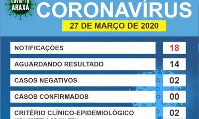 Comitê COVID-19/Araxá divulga números nesta sexta-feira 27/03