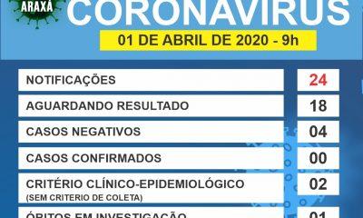 Comitê COVID-19/Araxá atualiza os números na cidade 01/04/2020