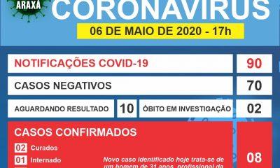 Comitê COVID-19/Araxá registra mais uma caso de coronavírus na cidade