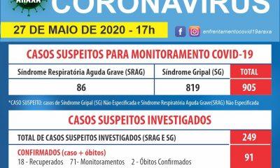Em Araxá, 91 casos confirmados de Covid-19