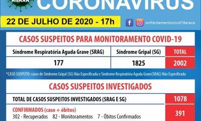 Comitê COVID-19/Araxá atualiza os números na cidade