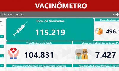 Governo de Minas lança vacinômetro