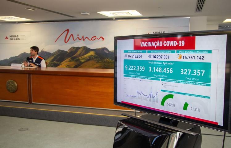Minas tem 619 municípios sem óbitos por covid-19 nos últimos sete dias